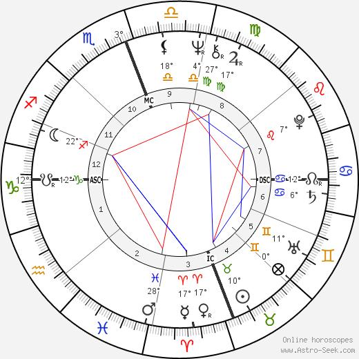 Rita Coolidge Биография в Википедии 2020, 2021