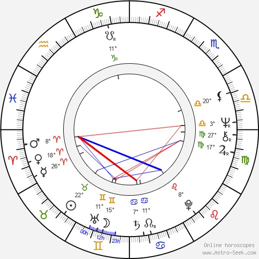 Sam Anderson birth chart, biography, wikipedia 2018, 2019