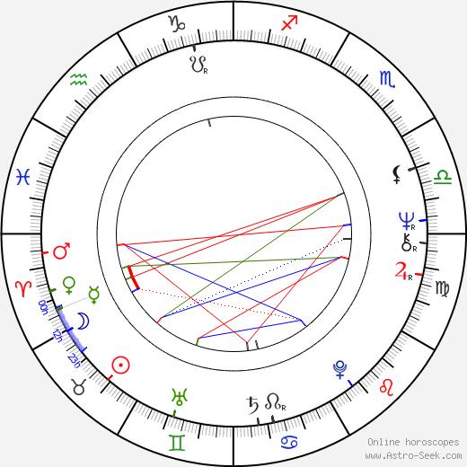 Sorin Postelnicu birth chart, Sorin Postelnicu astro natal horoscope, astrology