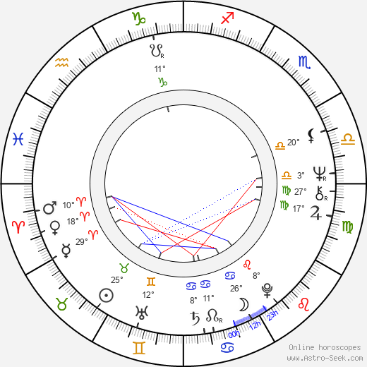 Sylvester Levay birth chart, biography, wikipedia 2019, 2020