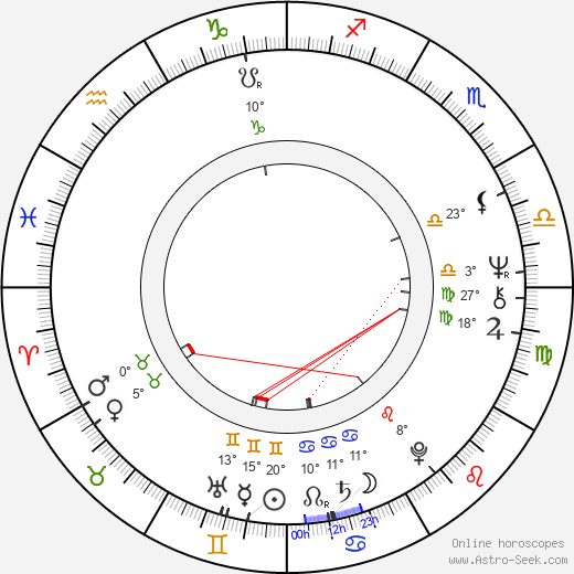Adrienne Barbeau birth chart, biography, wikipedia 2019, 2020