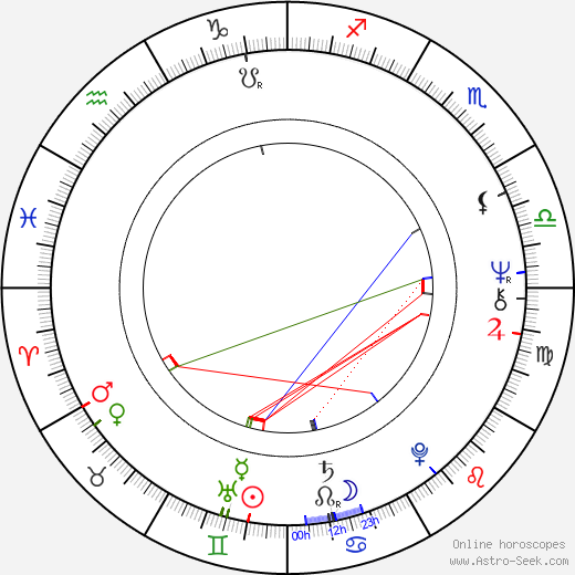 Adrienne Barbeau astro natal birth chart, Adrienne Barbeau horoscope, astrology