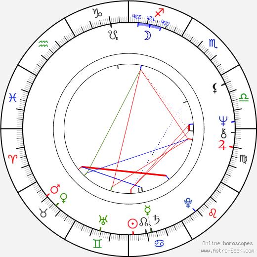 Betty Stöve astro natal birth chart, Betty Stöve horoscope, astrology