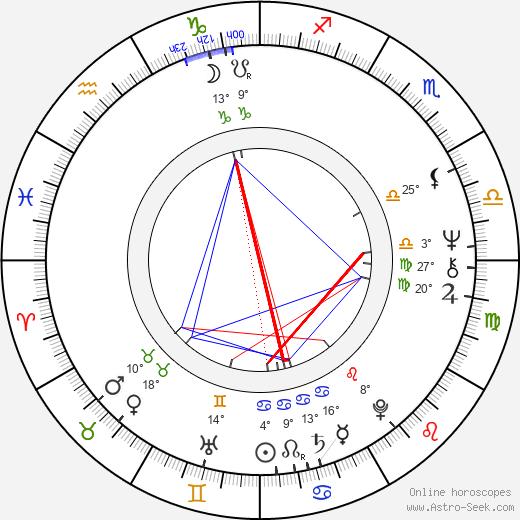 Christian Grenier birth chart, biography, wikipedia 2019, 2020
