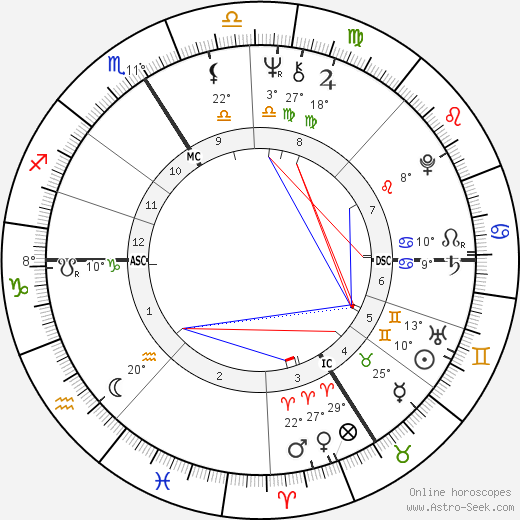 Claire Nadeau birth chart, biography, wikipedia 2018, 2019