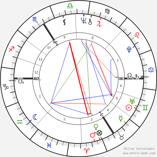 Claire Nadeau astro natal birth chart, Claire Nadeau horoscope, astrology