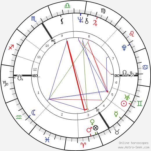 Claire Nadeau день рождения гороскоп, Claire Nadeau Натальная карта онлайн
