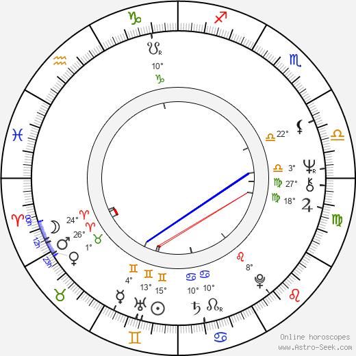 Claude Léger birth chart, biography, wikipedia 2020, 2021