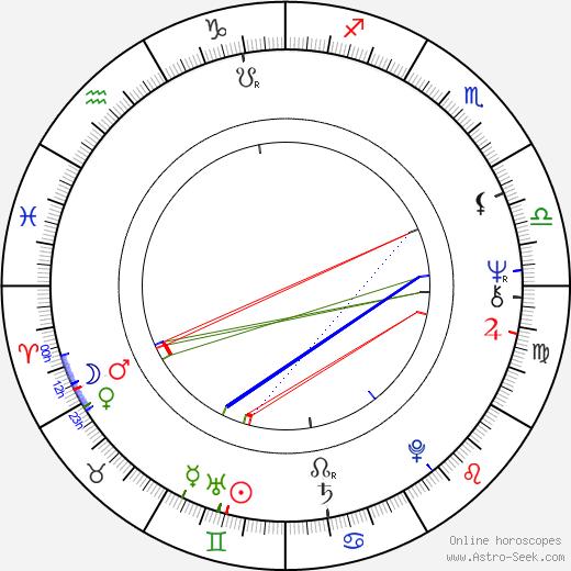Claude Léger birth chart, Claude Léger astro natal horoscope, astrology
