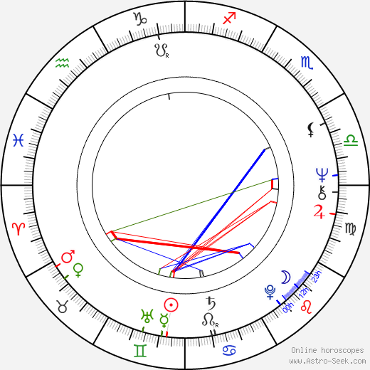 Claudine Beccarie astro natal birth chart, Claudine Beccarie horoscope, astrology