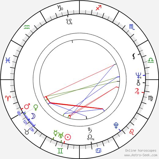 Enrico Montesano tema natale, oroscopo, Enrico Montesano oroscopi gratuiti, astrologia