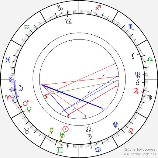 Evelyna Steimarová tema natale, oroscopo, Evelyna Steimarová oroscopi gratuiti, astrologia