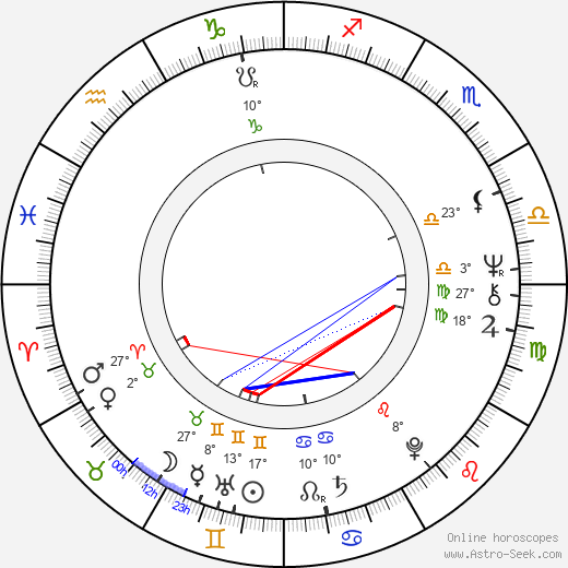 Jack Sholder birth chart, biography, wikipedia 2018, 2019