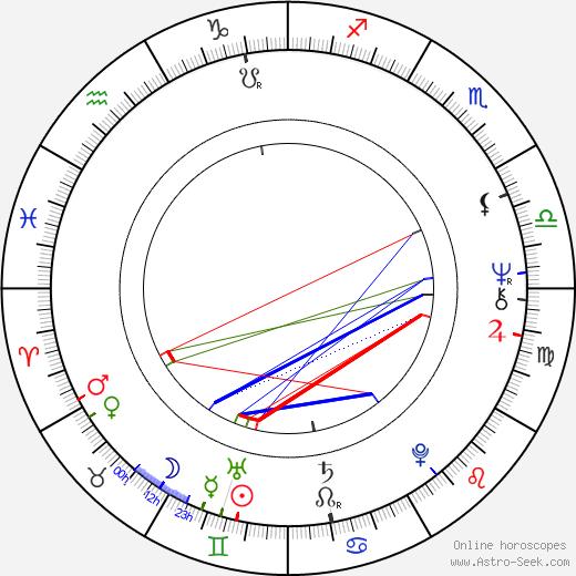 Jack Sholder astro natal birth chart, Jack Sholder horoscope, astrology