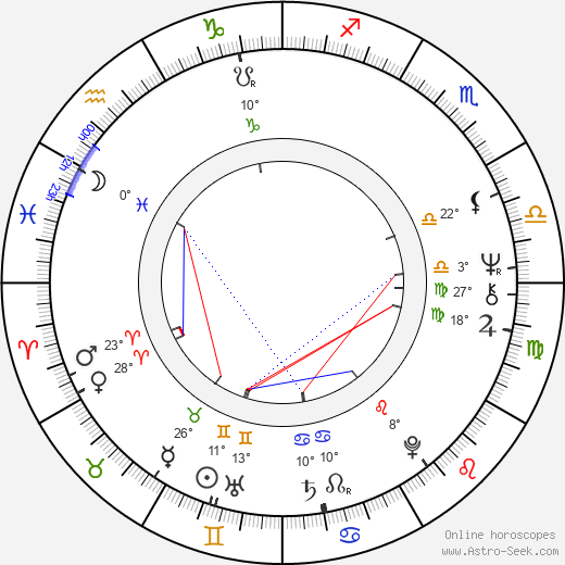 Joan Pringle birth chart, biography, wikipedia 2018, 2019