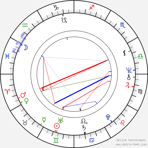 Joan Pringle astro natal birth chart, Joan Pringle horoscope, astrology
