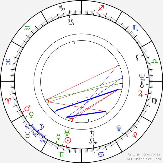Kazuo Hara astro natal birth chart, Kazuo Hara horoscope, astrology