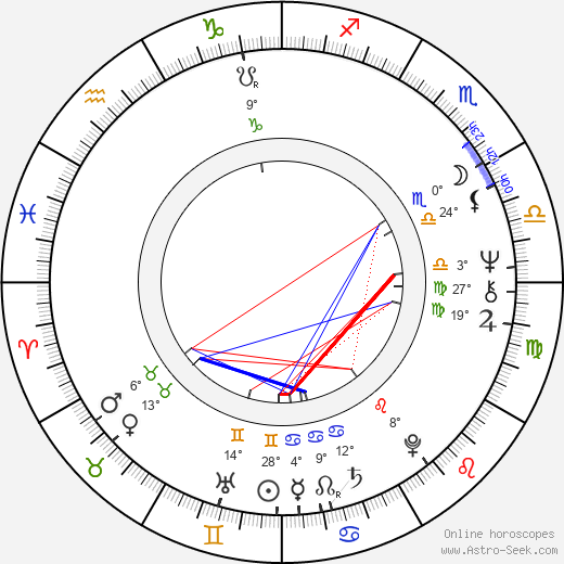 Mårten Wikström birth chart, biography, wikipedia 2017, 2018
