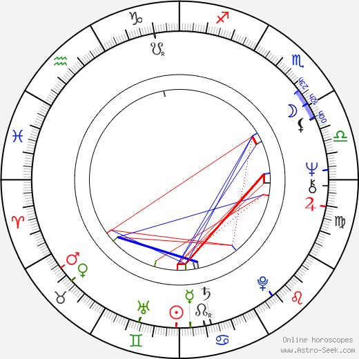 Mårten Wikström astro natal birth chart, Mårten Wikström horoscope, astrology