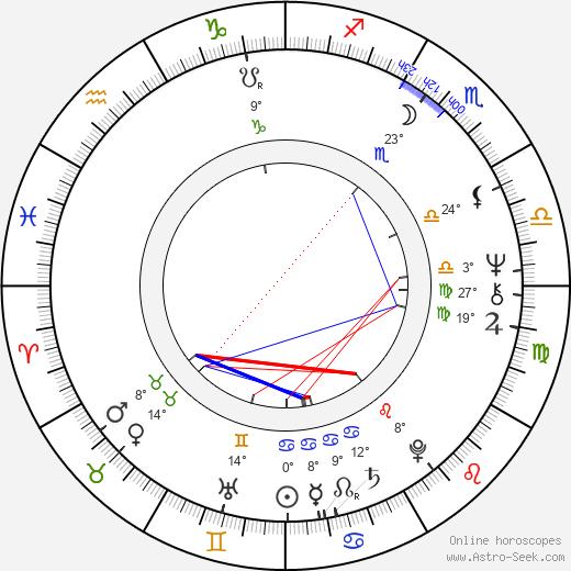 Miko Mission birth chart, biography, wikipedia 2020, 2021