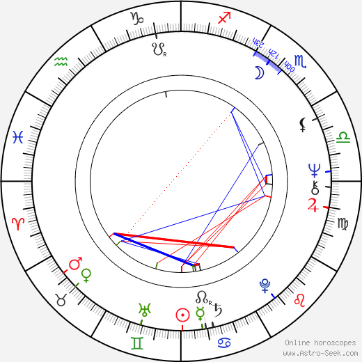 Miko Mission birth chart, Miko Mission astro natal horoscope, astrology