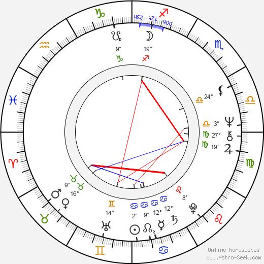 Nora Valsami birth chart, biography, wikipedia 2019, 2020