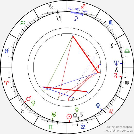 Nora Valsami birth chart, Nora Valsami astro natal horoscope, astrology