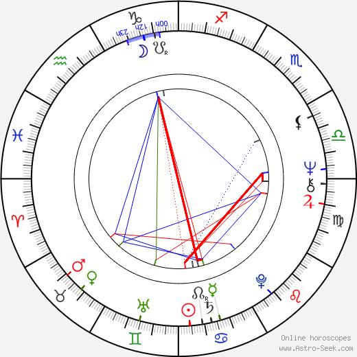 Ondřej Neff birth chart, Ondřej Neff astro natal horoscope, astrology