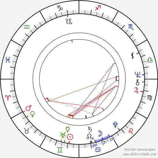 Pat Jennings birth chart, Pat Jennings astro natal horoscope, astrology