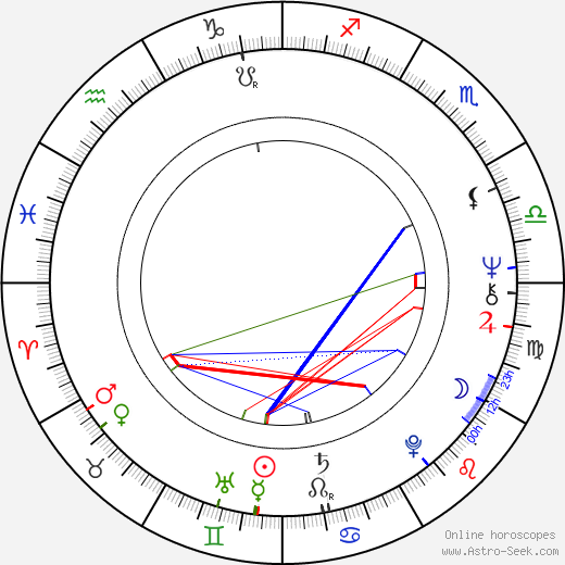 Piotr Garlicki astro natal birth chart, Piotr Garlicki horoscope, astrology