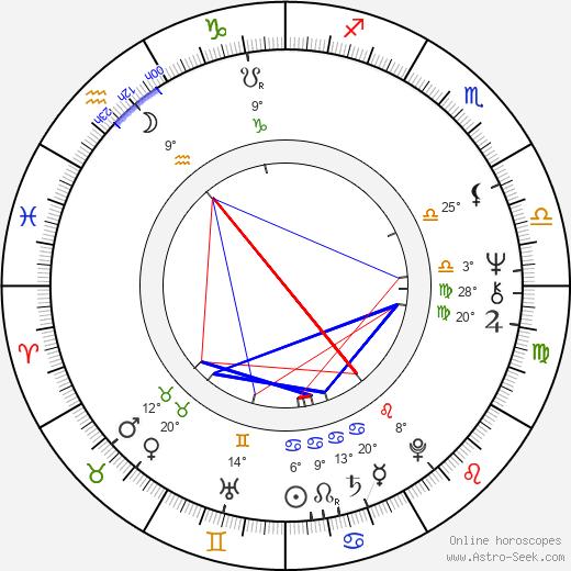 Türkan Soray birth chart, biography, wikipedia 2020, 2021