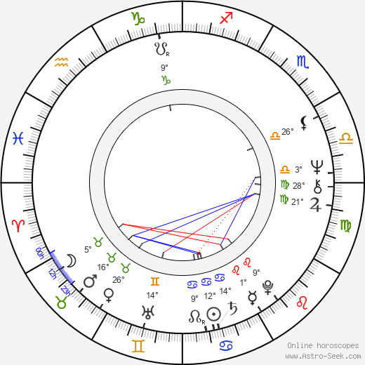 Bruce French birth chart, biography, wikipedia 2020, 2021