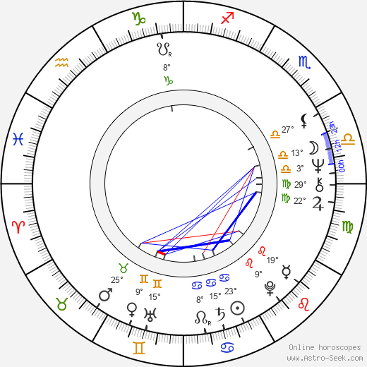 Çetin Tekindor birth chart, biography, wikipedia 2020, 2021