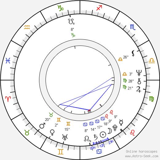 Dean Koontz birth chart, biography, wikipedia 2018, 2019