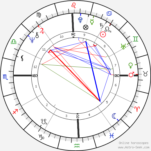 Debbie Harry astro natal birth chart, Debbie Harry horoscope, astrology