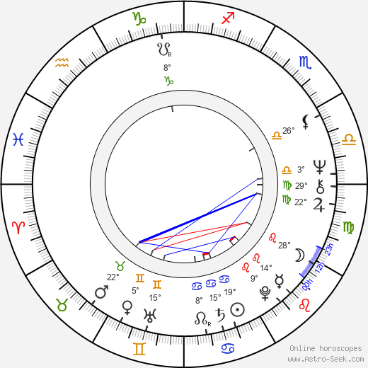Edwin Neal birth chart, biography, wikipedia 2019, 2020