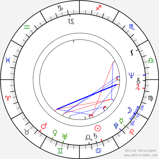 Edwin Neal astro natal birth chart, Edwin Neal horoscope, astrology