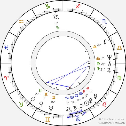 Erminio Enzo Boso birth chart, biography, wikipedia 2020, 2021