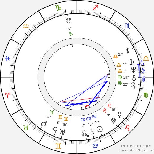 Jeffrey Kramer birth chart, biography, wikipedia 2020, 2021