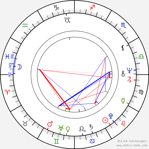 Jim Davis tema natale, oroscopo, Jim Davis oroscopi gratuiti, astrologia