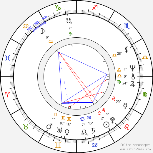 Joseph Delaney birth chart, biography, wikipedia 2019, 2020