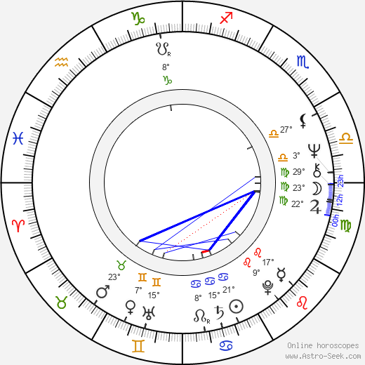 Leigh French birth chart, biography, wikipedia 2020, 2021