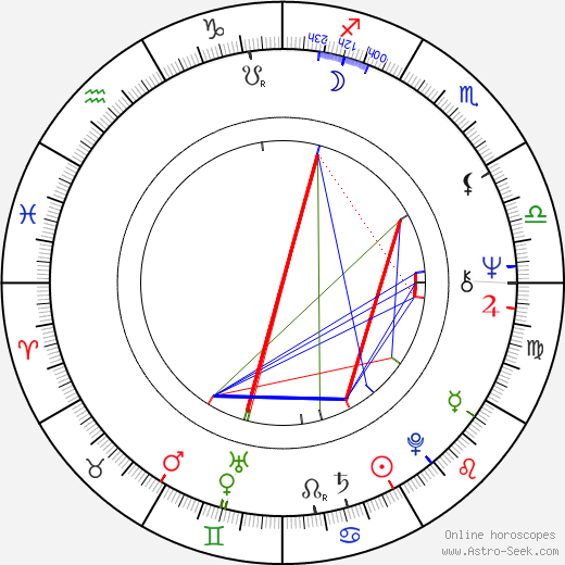 Leigh Lawson astro natal birth chart, Leigh Lawson horoscope, astrology