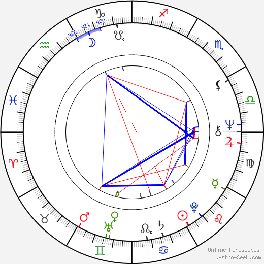 Linda Harrison birth chart, Linda Harrison astro natal horoscope, astrology