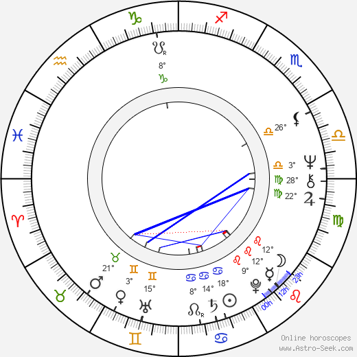 Michael Ray Rhodes birth chart, biography, wikipedia 2019, 2020