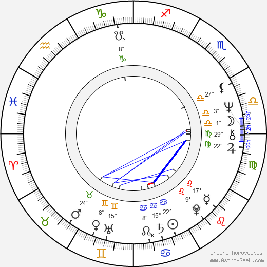 Michal Pavlata birth chart, biography, wikipedia 2019, 2020