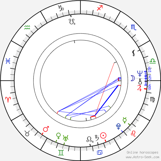 Michal Pavlata astro natal birth chart, Michal Pavlata horoscope, astrology