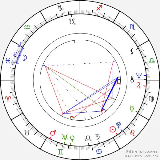 Нил Израэл Neal Israel день рождения гороскоп, Neal Israel Натальная карта онлайн