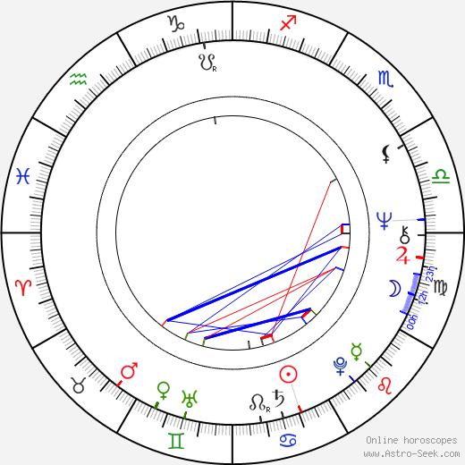 Nick Pellegrino birth chart, Nick Pellegrino astro natal horoscope, astrology