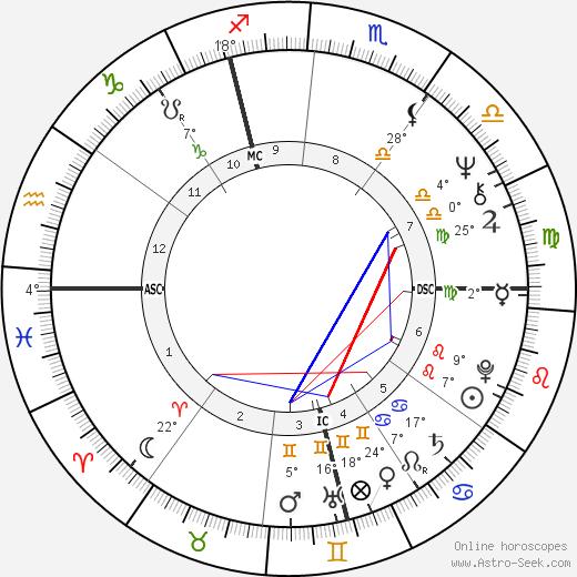 Patrick Modiano tema natale, biography, Biografia da Wikipedia 2020, 2021